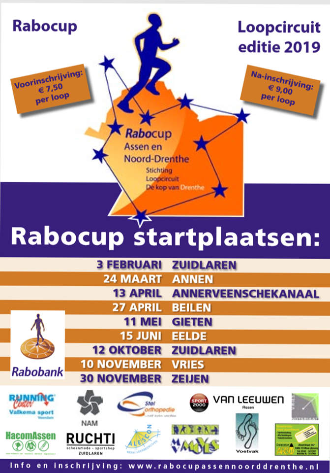 Rabocup Loopcircuit 2019
